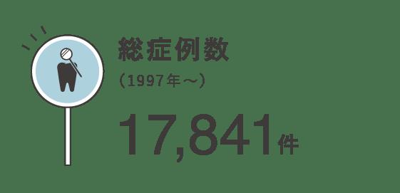 総症件数(1997年〜) 17,841件